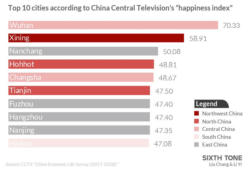 Wuhan -the happiest city of China
